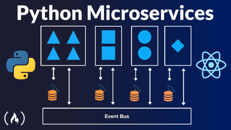 Learn About Python Microservices by Building an App Using Django, Flask, and React