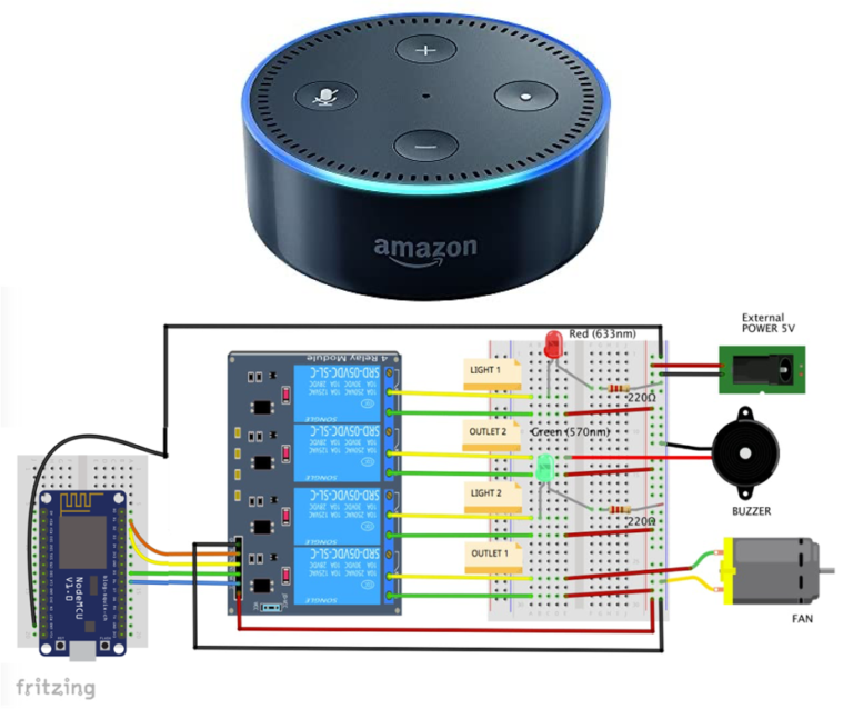 Home Automation with Alexa. Voice commands with IoT emulated… | by Marcelo Rovai | Jan, 2021 | Towards Data Science