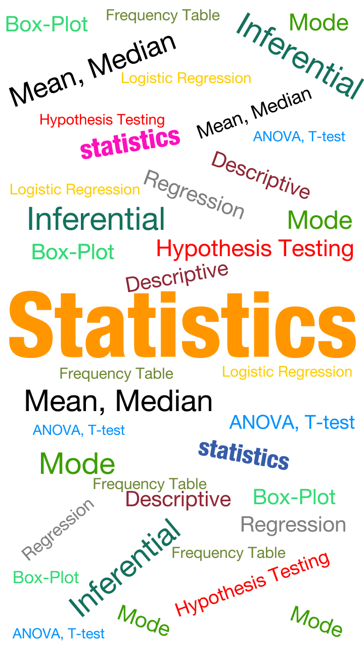 Statistics and Probability Concepts for Data Science